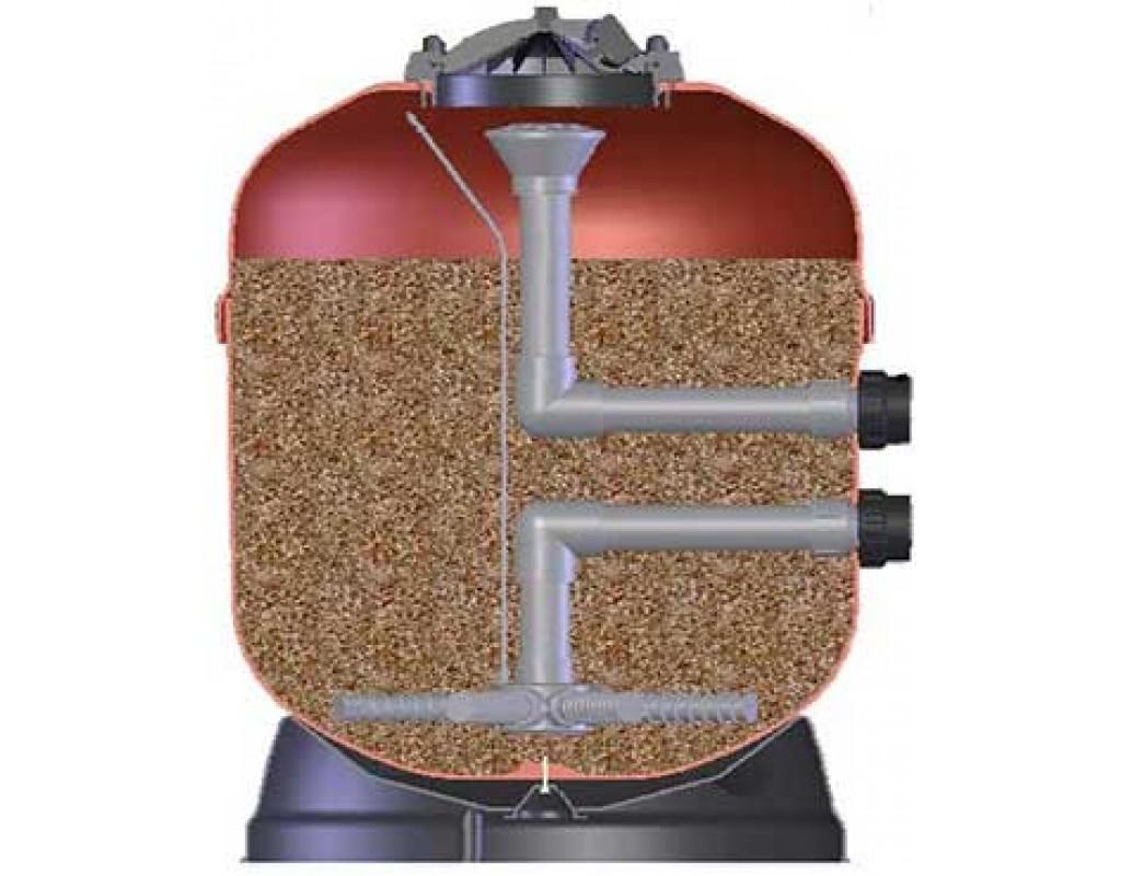 Sabbia e vetro per filtro piscina sacco sabbia filtro piscina 25 kg 0 4 0 8mm - Filtro a sabbia piscina ...